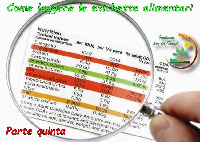 #Etichette #Alimentari, ma come si leggono? – Quinta parte