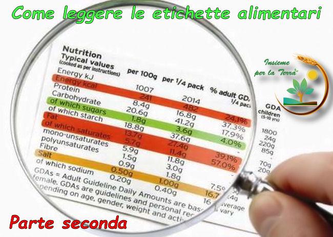 #Etichette #Alimentari, ma come si leggono? – Seconda parte